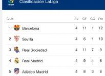 Fútbol Liga Santander BARCELONA - EIBAR
