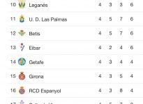 Fútbol la liga CD LEGANES - GIRONA