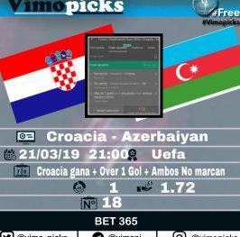 Croacia – Azerbaiyán