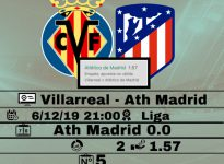 Villarreal - Atletico de Madrid